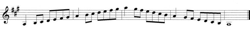 A Major Scale for Clarinet